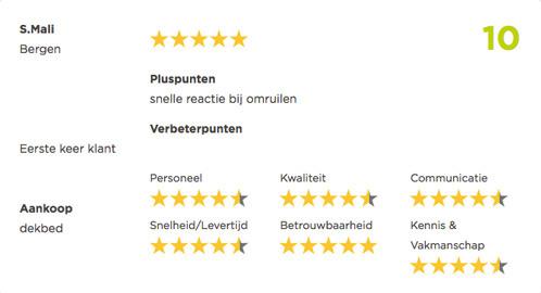 Klantbeoordeling Donzendekbed.nl